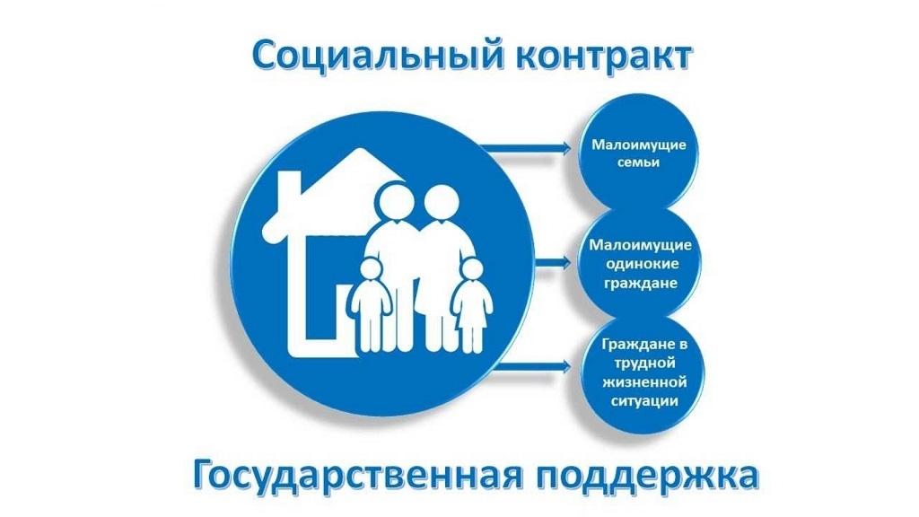 Уже более тысячи жителей Красноярья открыли свой бизнес благодаря соцконтракту