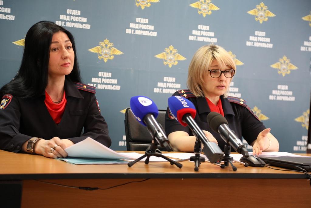 Полицейские подвели итоги акций «Дети России» и «Твой выбор»