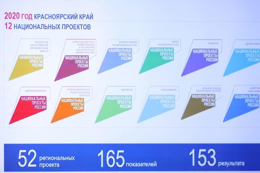 Красноярский край вошёл в ТОП-20 по финансированию нацпроектов