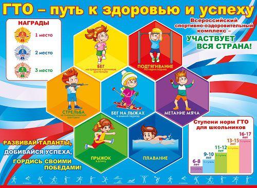 «От детского сада – к вершинам ГТО!». В Норильске стартует конкурс семейного рисунка.