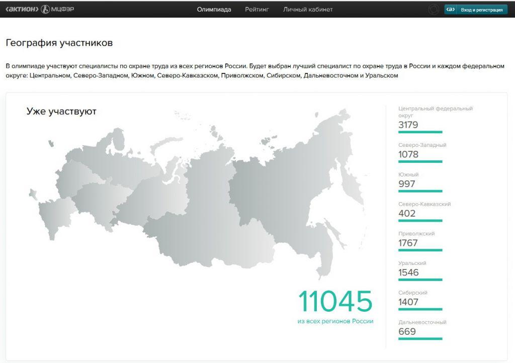 100 тысяч рублей за правильные и быстрые ответы на вопросы по охране труда. Норильчан приглашают принять участие в конкурсе.